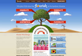 Web Site Design: Make An Amazing Site